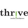 Thrive Market Intelligence